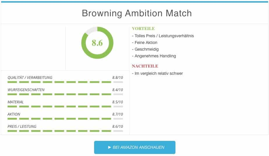 Browning Angelrute Ambition Matchrute Ergebnis