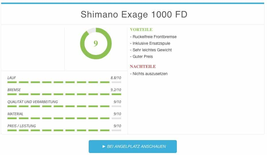 Shimano Exage 1000 FD Spinnrolle Ergebnis
