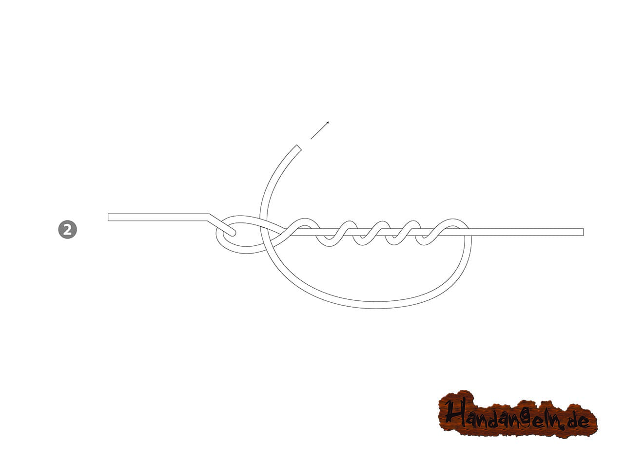 Aalhaken selber binden - 2 - verbesserter Klammerknoten Clinchknoten Aal