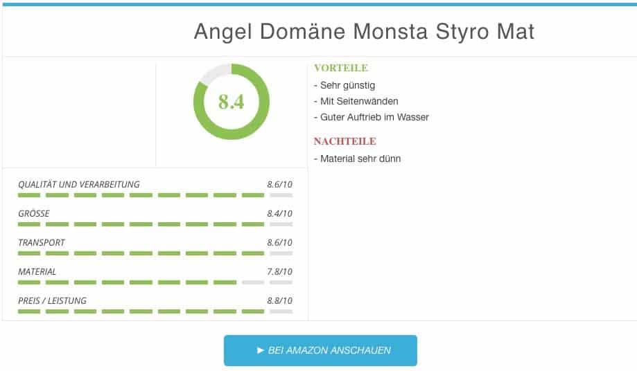 Angel Domaene Abhakmatte Monsta Styro Mat Ergebnis
