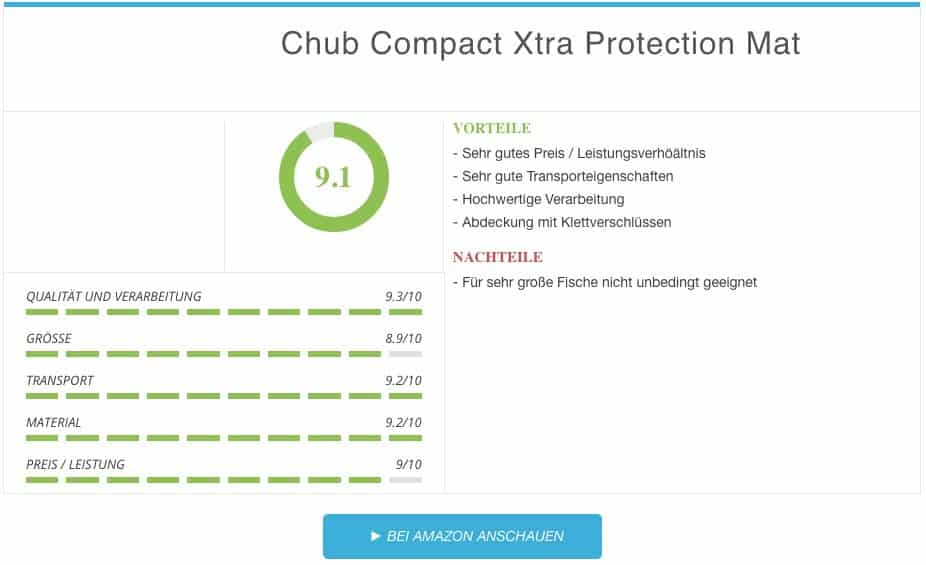 Angelmatte Chub Compact Xtra Protection Mat Ergebnis