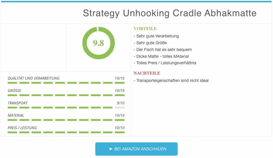 Anhakmatte Strategy Unhooking Cradle Ergebnis