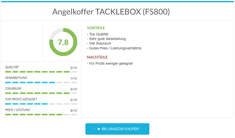 Angelkoffer TACKLEBOX (FS800)