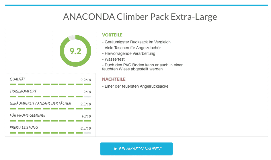 ANACONDA Climber Pack Extra-Large