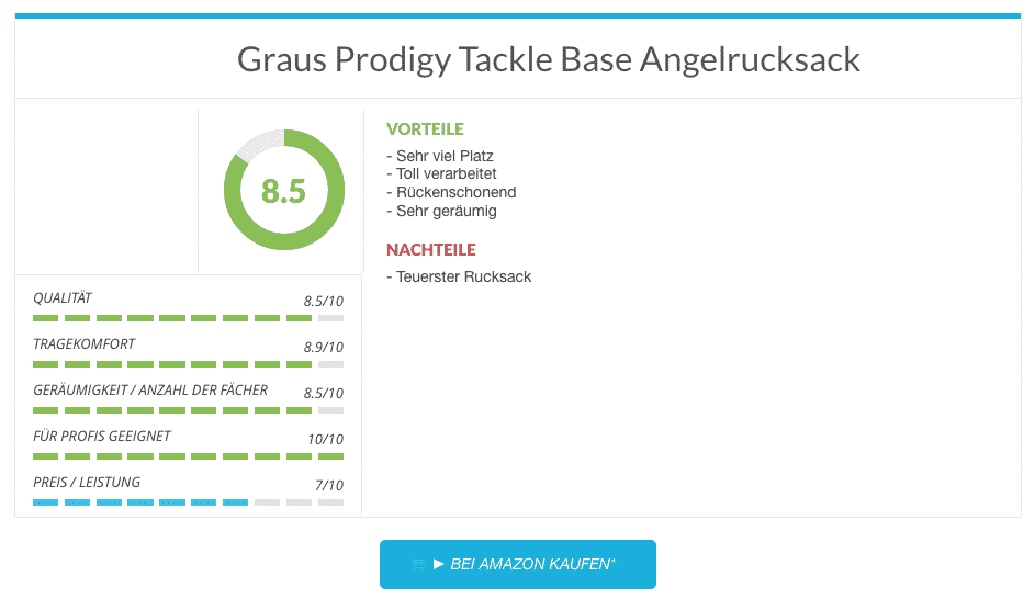 Graus Prodigy Tackle Base Angelrucksack