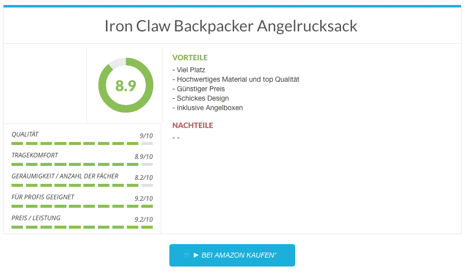 Iron Claw Backpacker Angelrucksack Test