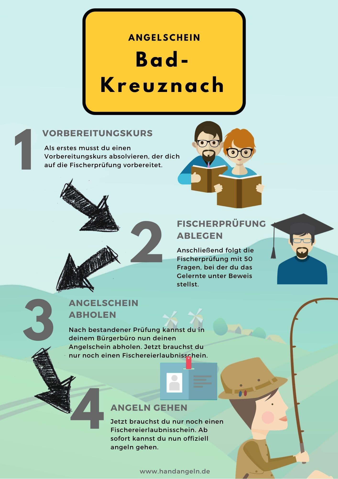 Angelschein Bad Kreuznach Fischereischein Anleitung