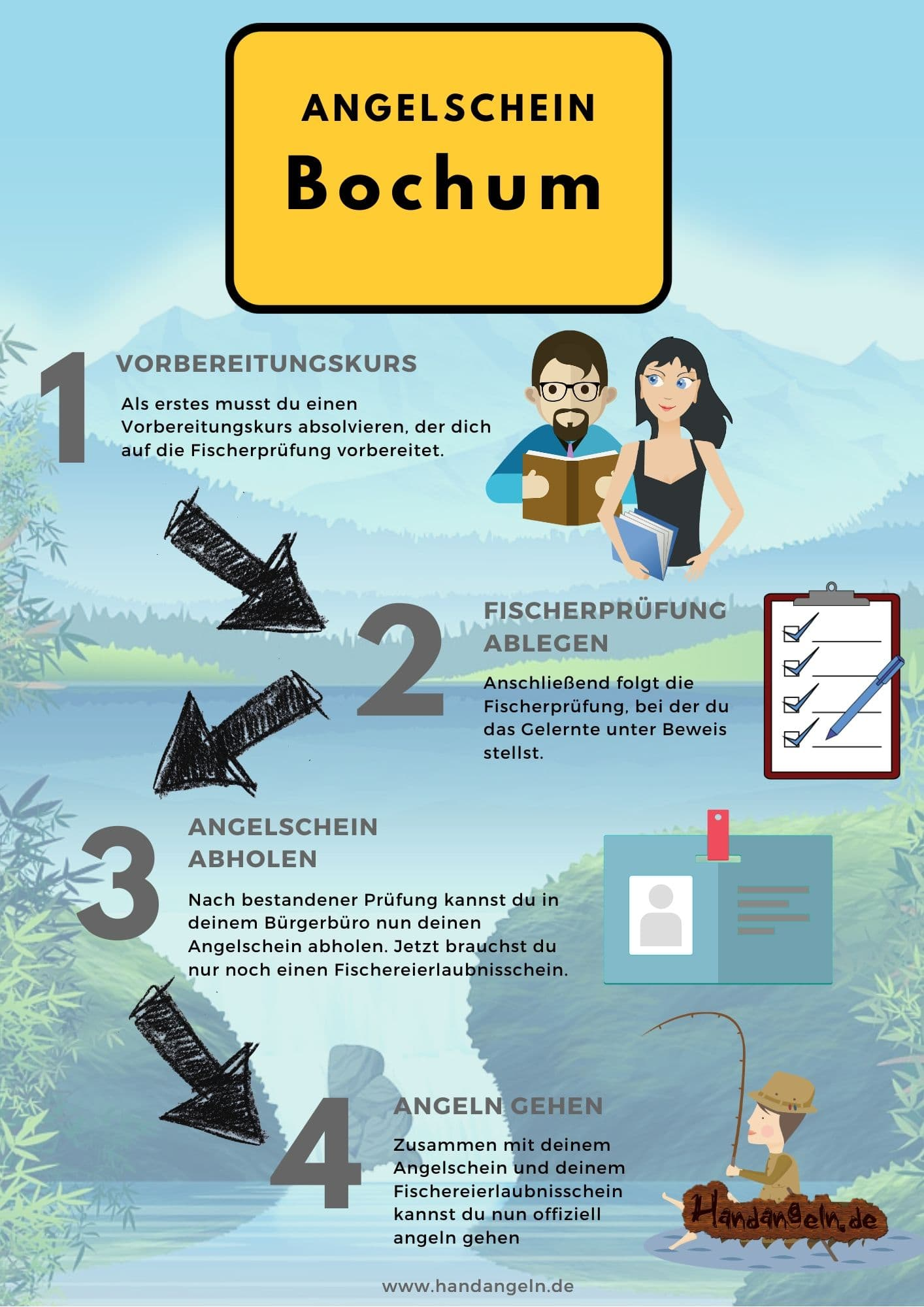 Angelschein Bochum