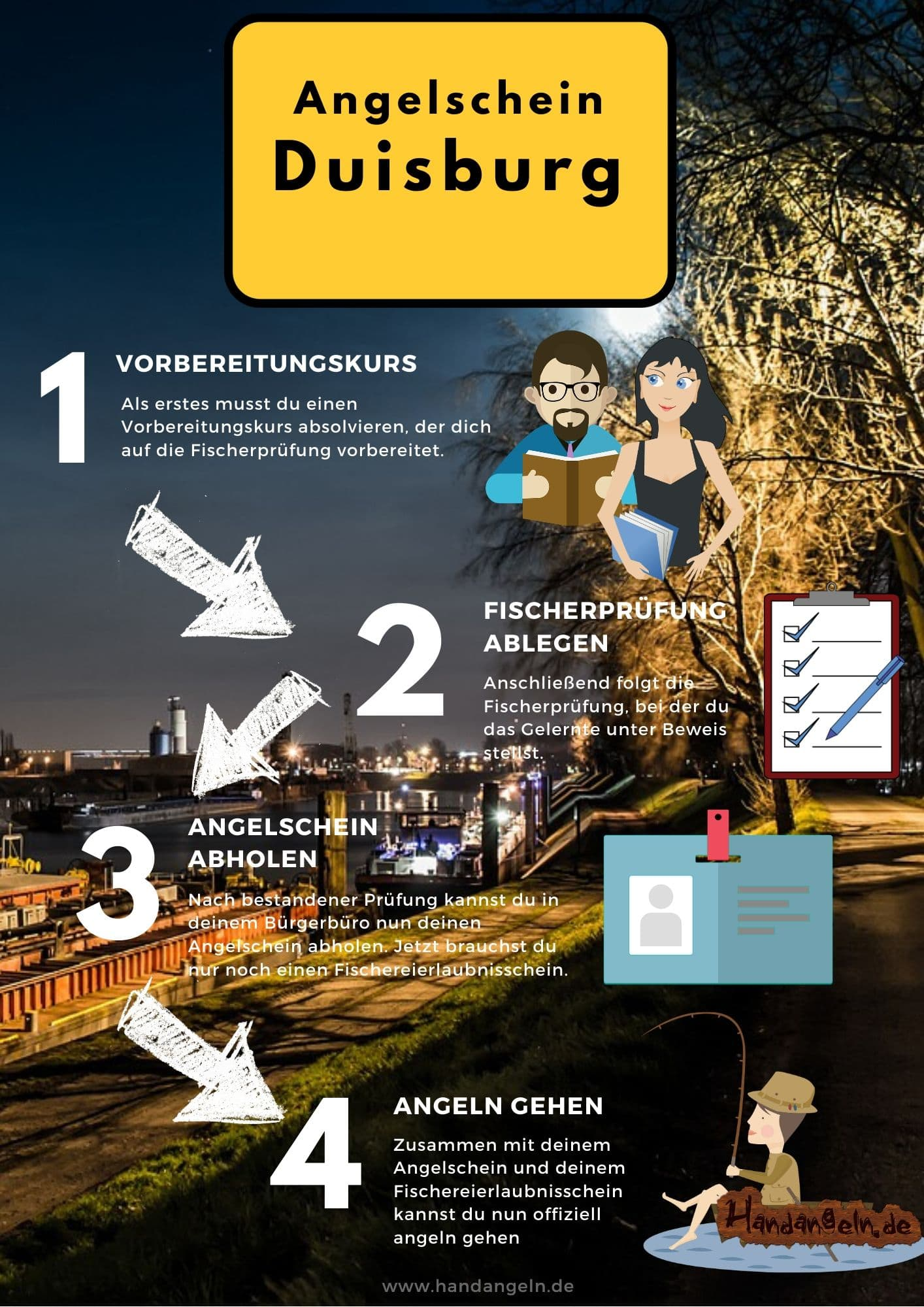 Angelschein Duisburg Schritt für Schritt