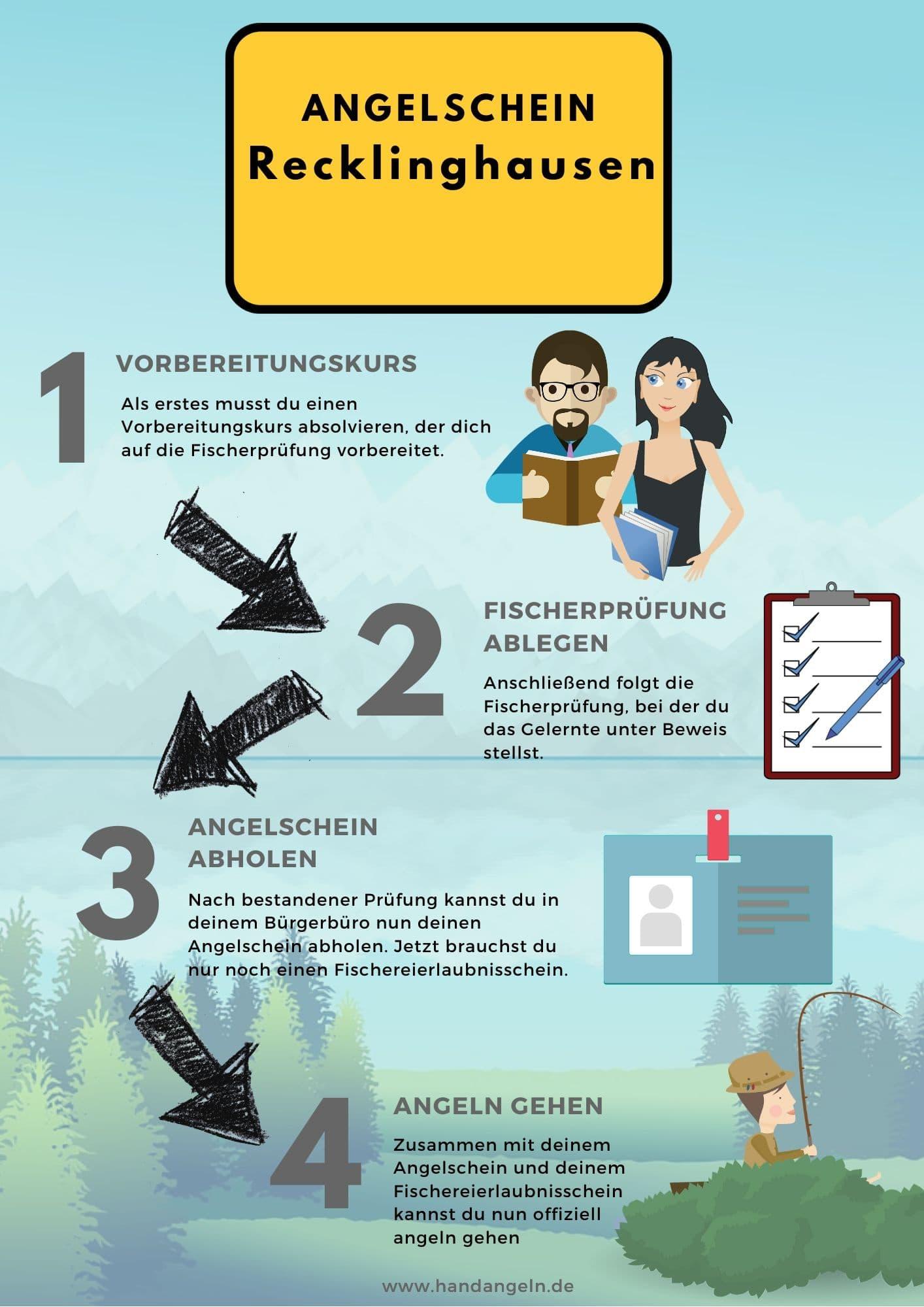 Angelschein Recklinghausen Anleitung Leitfaden