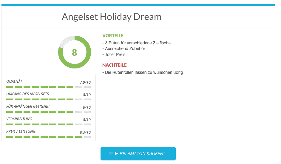 Angelset Holiday Dream