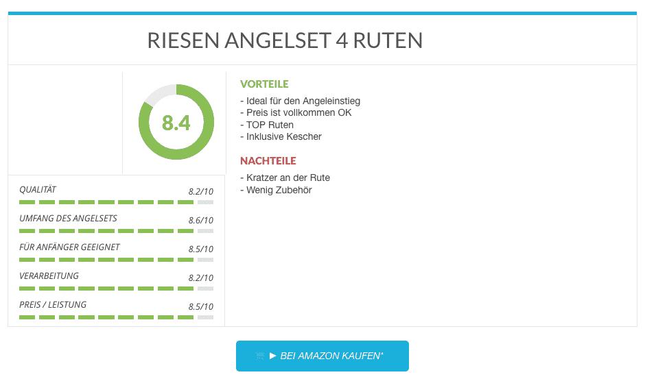 RIESEN ANGELSET 4 RUTEN