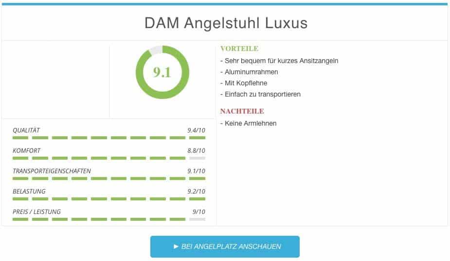 DAM Angelstuhl Luxus Aluminium Ergebnis