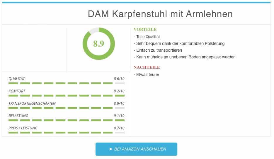 Angelstuhl Test - DAM Angelstuhl Ergebnis
