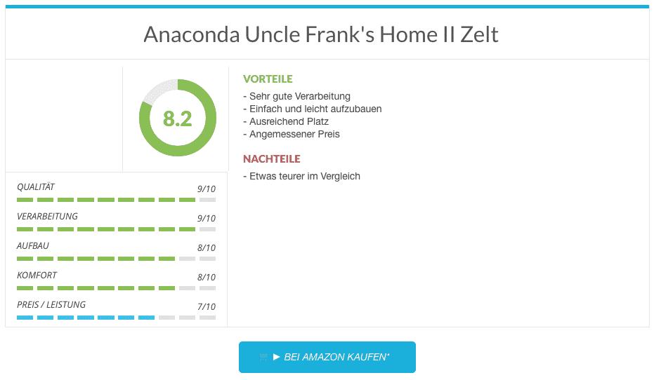 Angelzelt Test Anaconda Uncle Frank's Home II Zelt