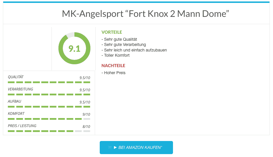 Angelzelt Test - MK-Angelsport Fort Knox 2 Mann Dome