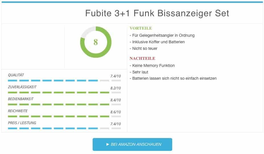 Fubite 3+1 Funk Bissanzeiger Set Ergebnis