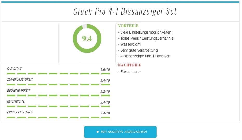 Croch Pro 4+1 Bissanzeiger Set Vergleichssieger