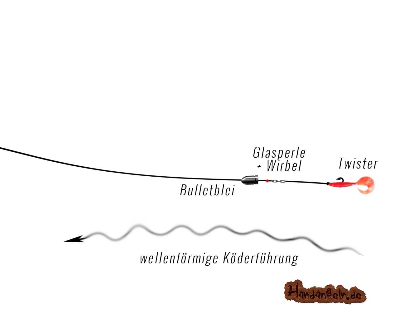 Carolina Rig Köderführung wellenförmige Bewegung