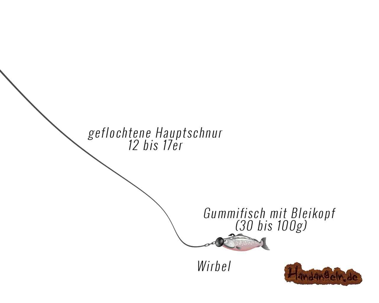 Dorschangeln Dorschmontage Gummifisch Jigmontage für Dorsch