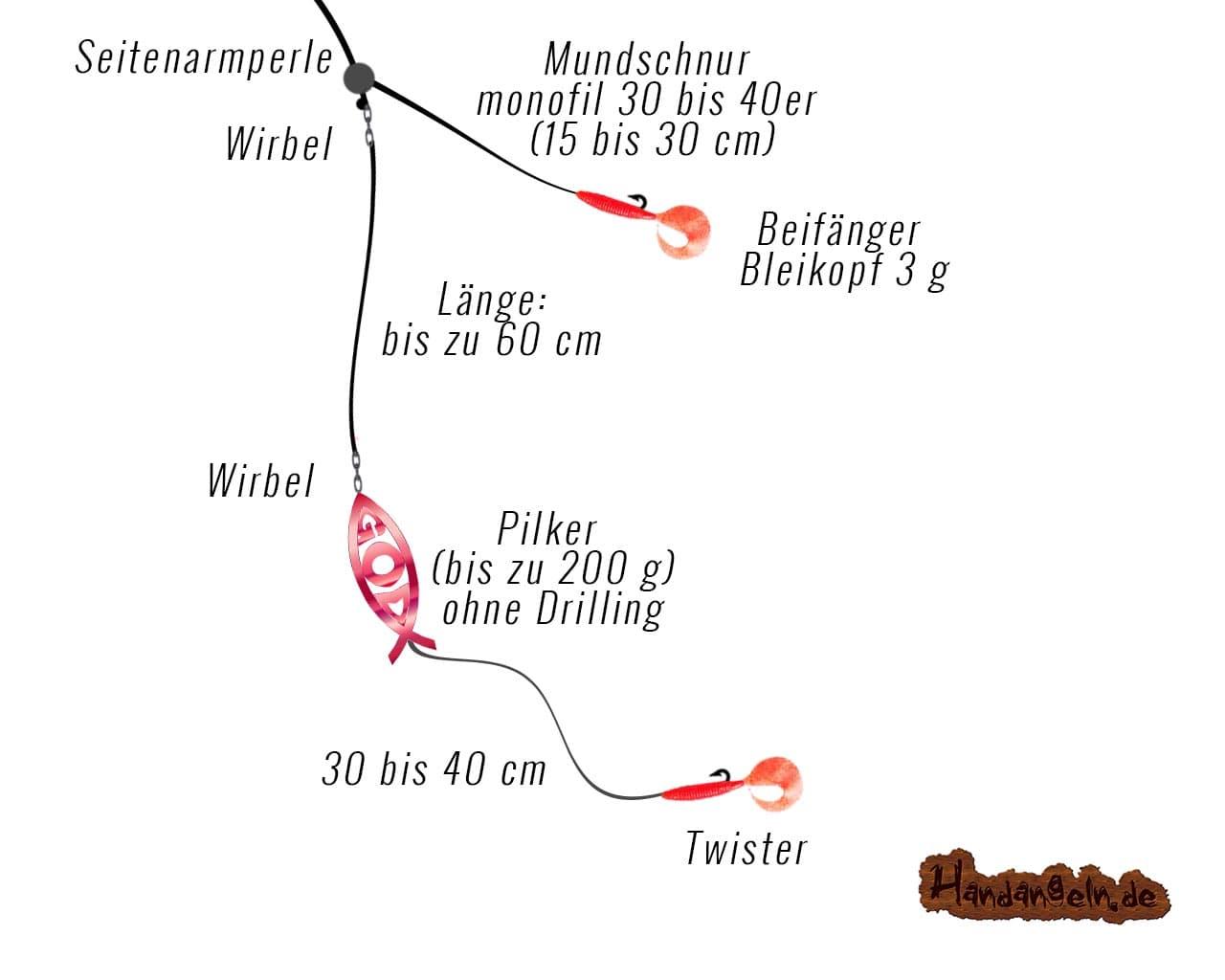 Dorschangeln Dorschmontage Pilk-Nachläufermontage mit Bleifänger