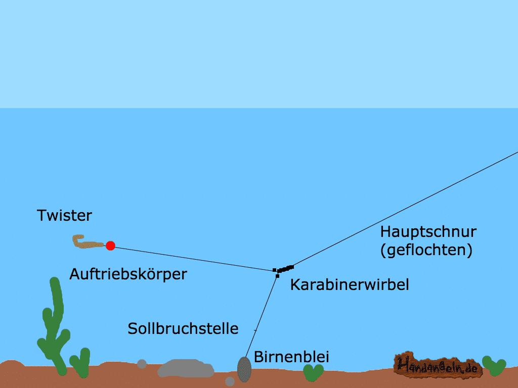 Dorschmontage - Schleppmontage