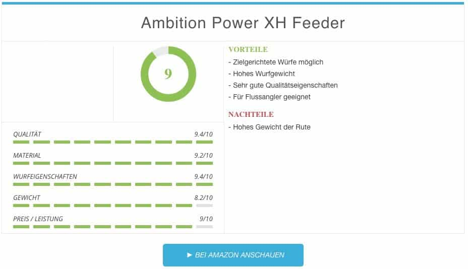 Ambition Power XH Feeder Ergebnis