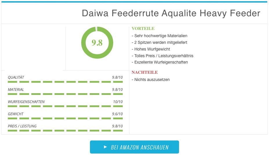 Daiwa Feederrute Aqualite Heavy Feeder Ergebnis