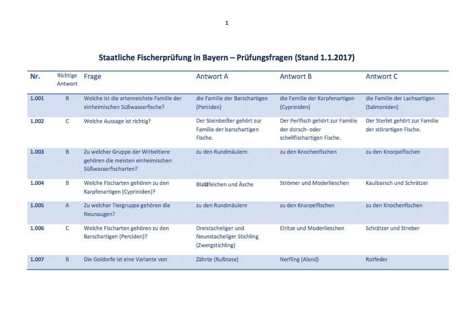 Fischerprüfung München Prüfungsfragen