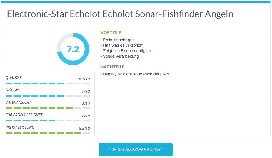 Electronic-Star Echolot Echolot Sonar-Fishfinder Angeln Fischfinder Test