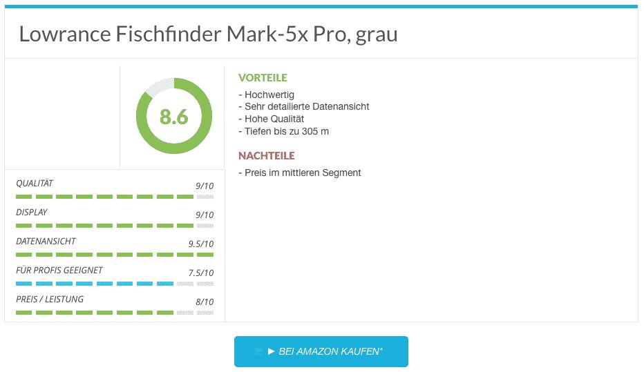Lowrance Fischfinder Mark-5x Pro