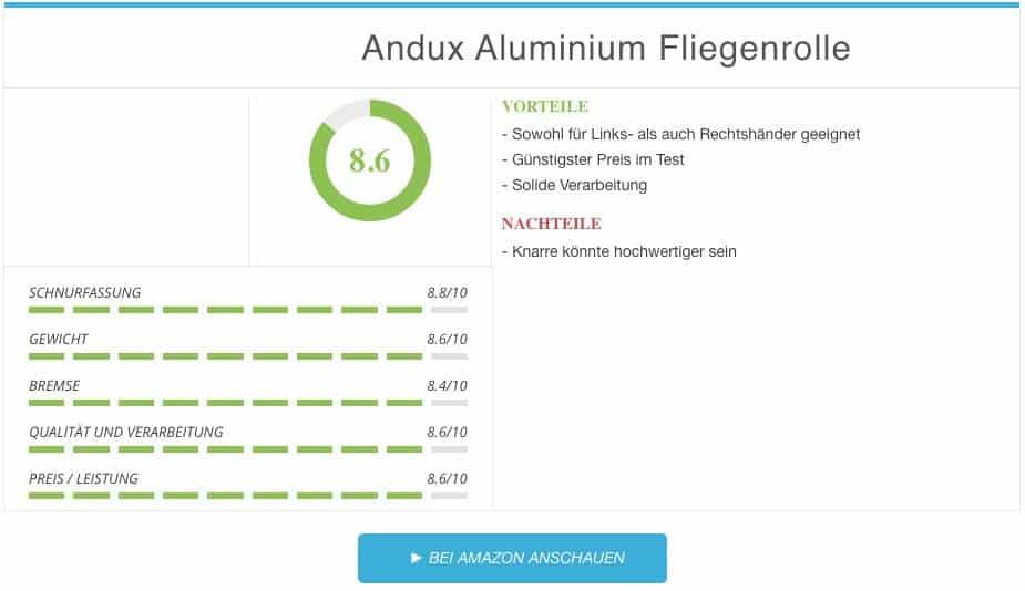 Andux Aluminium Fliegenrolle im Test