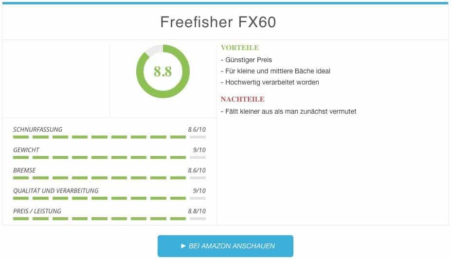 Freefisher FX60 Fliegenrolle rot Ergebnis
