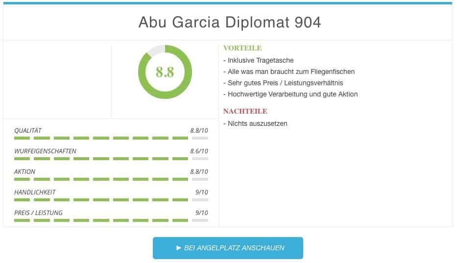 Abu Garcia Diplomat 904 Fliegenruten Ergebnis