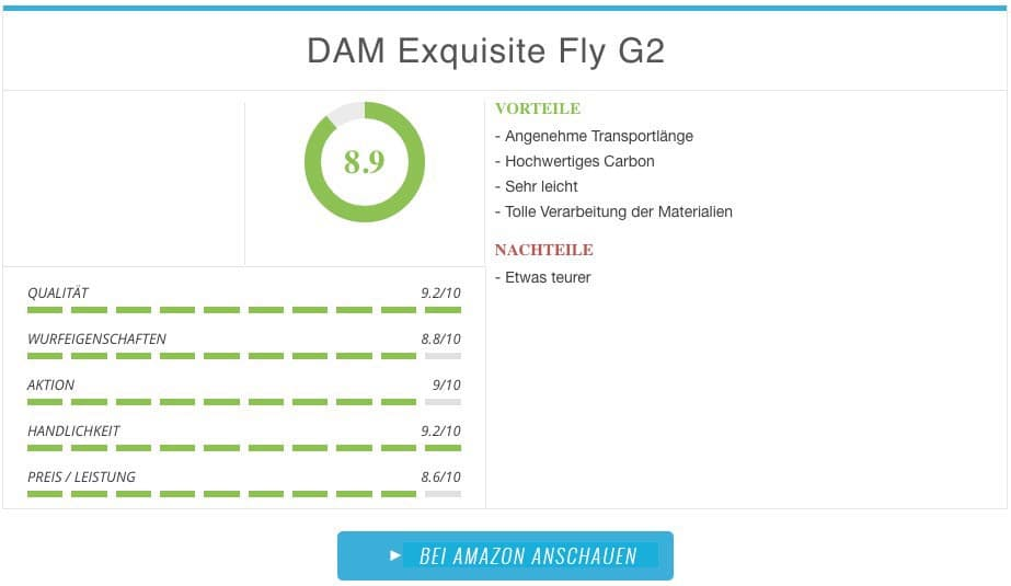 Test DAM Exquisite FLY G2 Fliegenrute