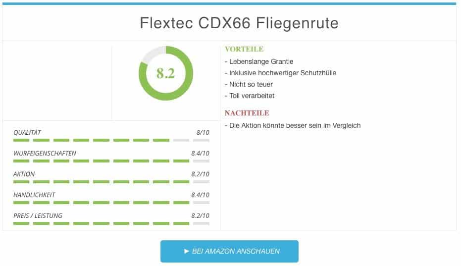 Flextec CDX66 Fliegenrute Ergebnis