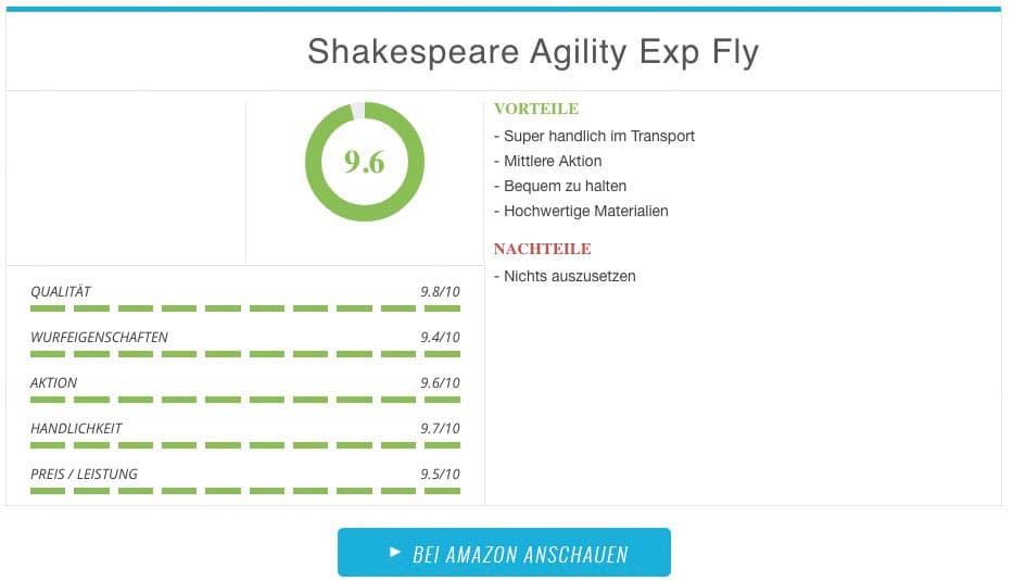 Shakespeare Fliegenrute Agility EXP Ergebnis