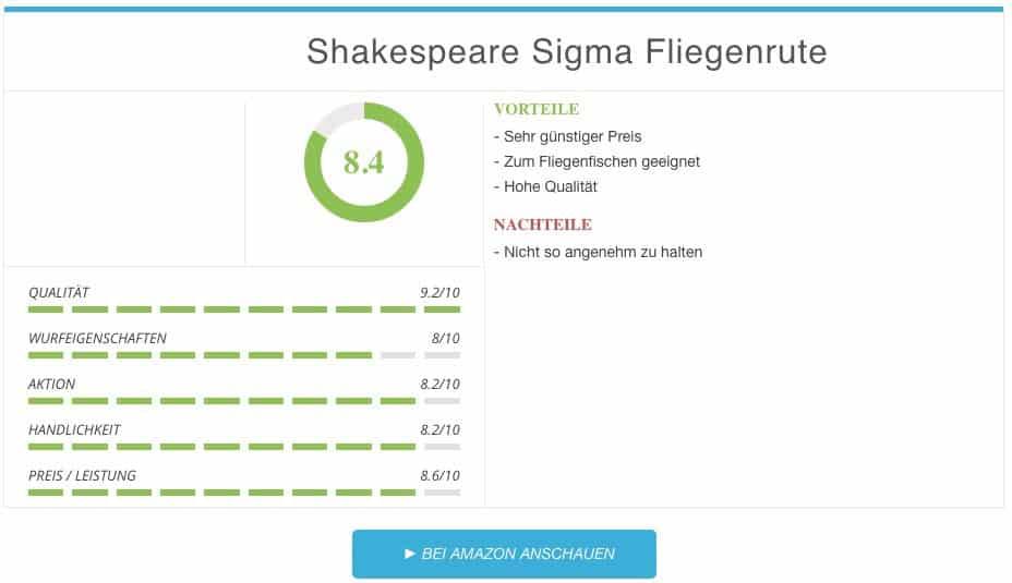 Shakespeare Sigma Fliegenrute Ergebnis