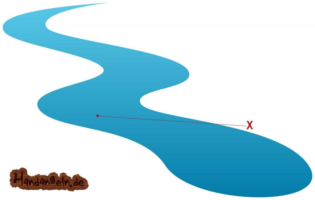 Fluss Köder auslegen beim Rapfen angeln