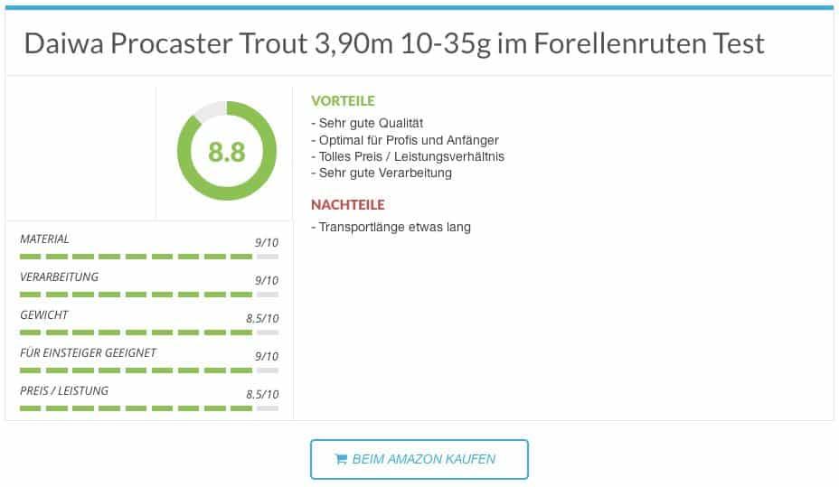 Daiwa Procaster Trout 3,90m 10-35g im Forellenruten Test
