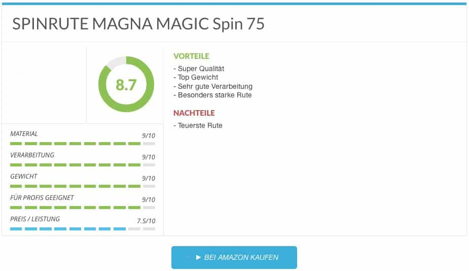 SPINRUTE MAGNA MAGIC Spin 75 : IM-7 Carbon : 2,70m 20-75g : 2014 Forellenruten Test