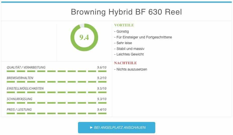 Freilaufrolle Browning Hybrid BF 630 Reel Ergebnis