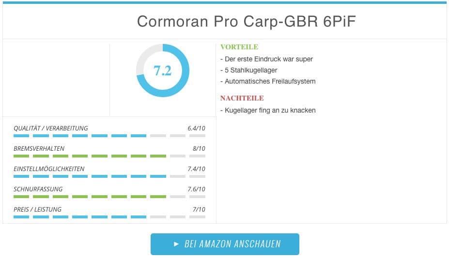 Cormoran Pro Carp GBR 6PiF 5500 5BB Ergebnis Freilaufrollen Test