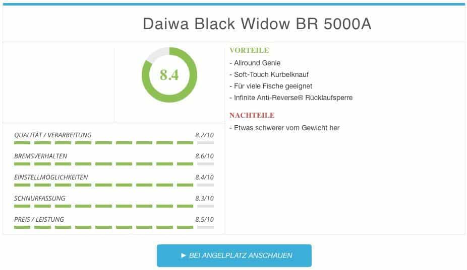 Daiwa Black Widow BR 5000A Ergebnis Freilaufrolle