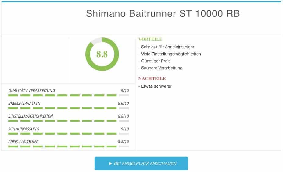 Shimano Baitrunner ST 10000 RB Freilaufrolle Test Ergebnis