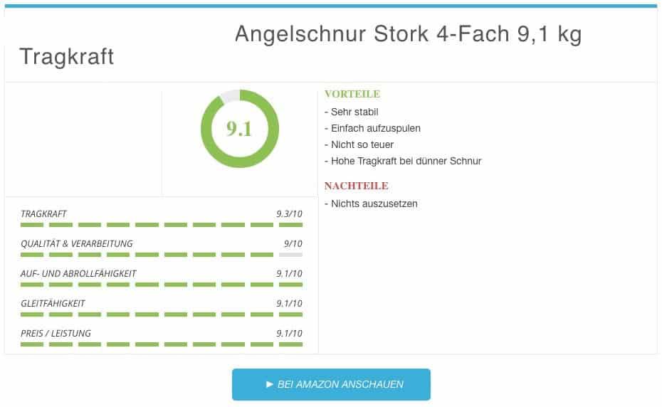 Stork 4-Fach 9,1 kg Tragkraft 2 Ergebnis