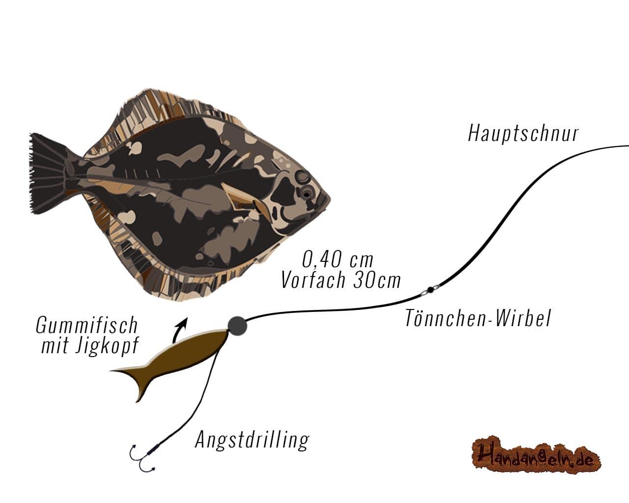 Gummifisch Angelmontage für Heilbutt Plattfisch Angstdrilling