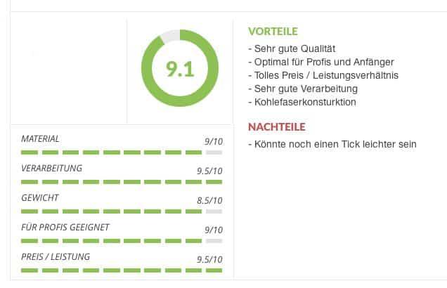 Hechtrute Test - Daiwa Lexa Spin Spinnrute 2,70m