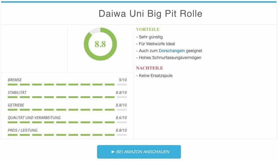 Daiwa Uni Big Pit Rolle CROSSCAST-S Ergebnis Karpfenrolle
