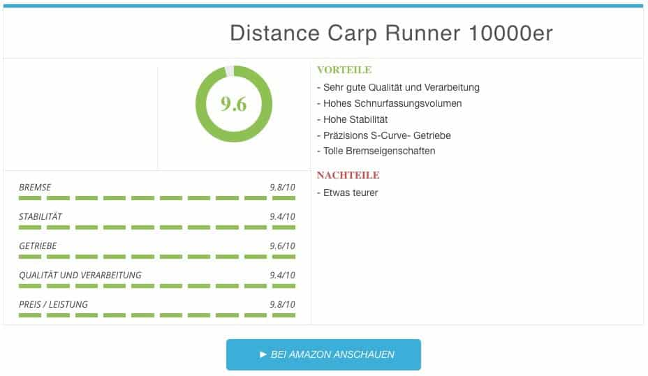 Saenger Distance Carp Runner 10000er Karpfenrolle Test Ergebnis